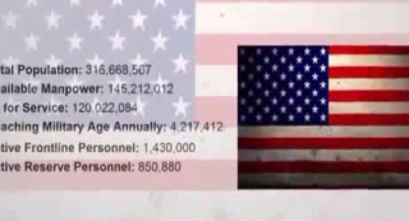 مقایسه تصویری کامل قدرت نظامی کشور آمریکا و کشور ایران