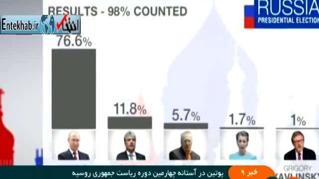 فیلم/ پیروزی مقتدرانه پوتین در انتخابات روسیه