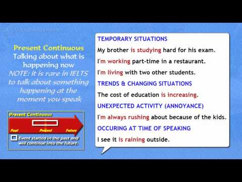 IELTS Grammar -- Present Tenses in Speaking