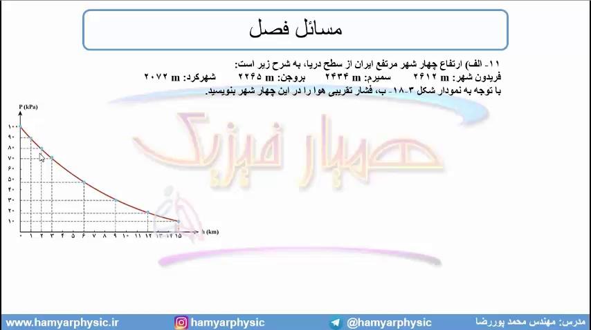 جلسه 78 فیزیک دهم - فشار در شارهها 10 - مدرس محمد پوررضا