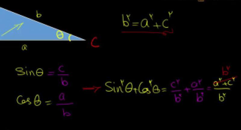 آموزش روابط مقدماتی مثلثات