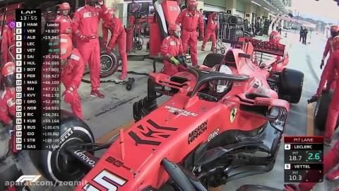 فرمول یک ابوظبی Abu Dhabi Formula one 2019